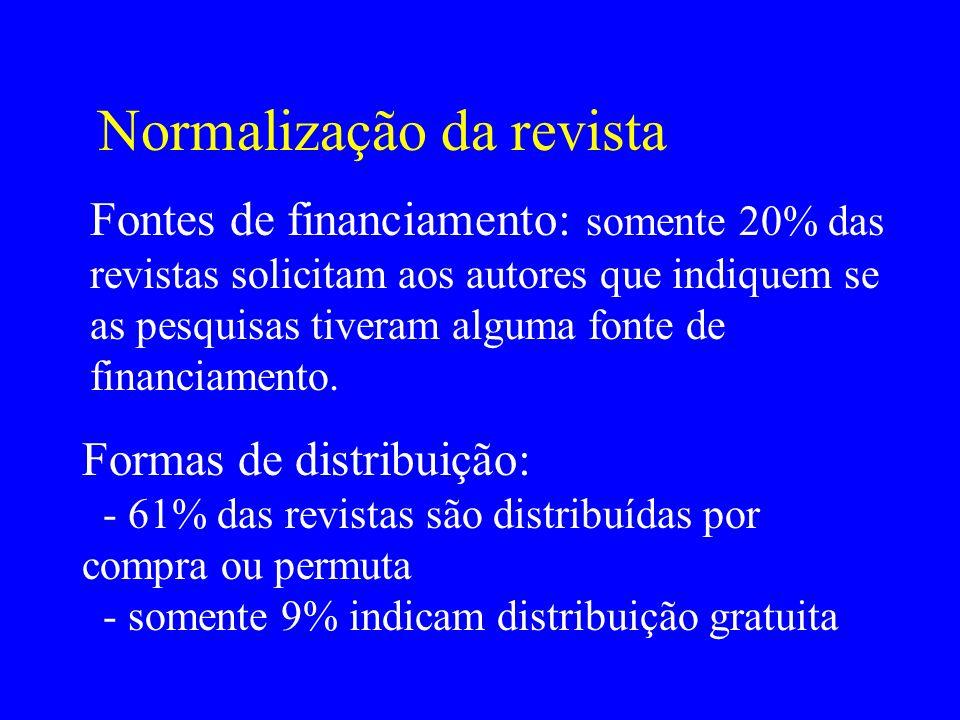 Normalização da revista Fontes de financiamento: somente 20% das revistas solicitam aos autores que indiquem se as pesquisas tiveram alguma fonte de f