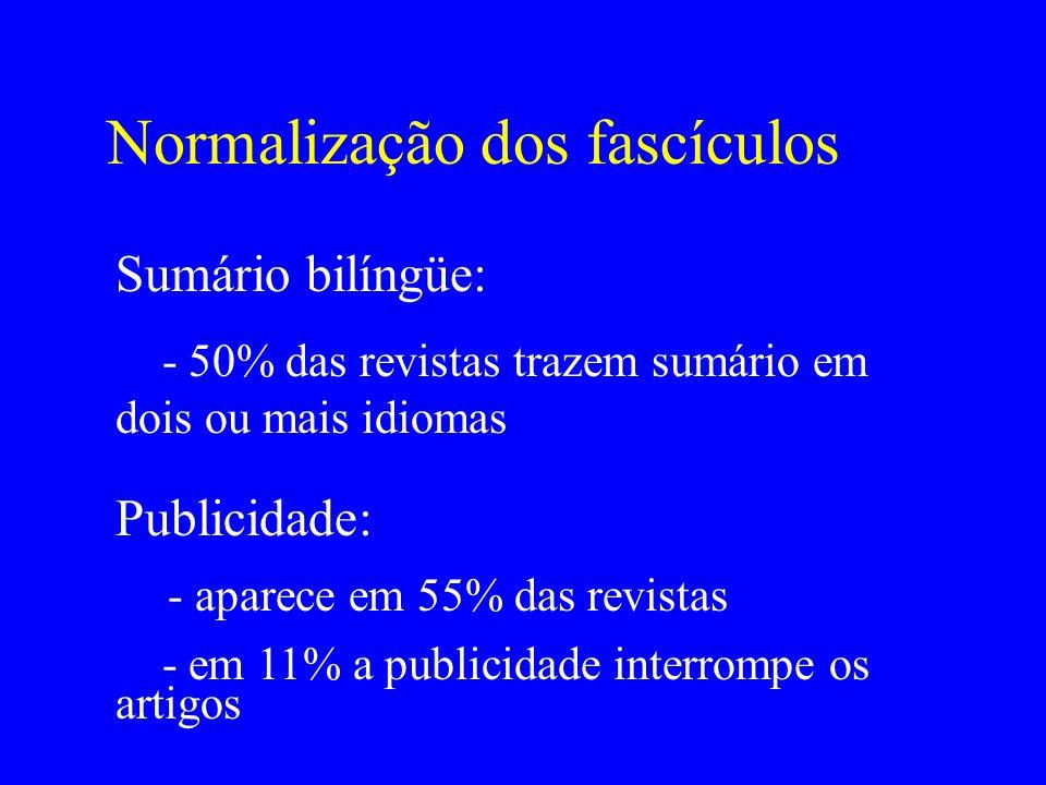 Normalização dos fascículos Sumário bilíngüe: - 50% das revistas trazem sumário em dois ou mais idiomas Publicidade: - aparece em 55% das revistas - e