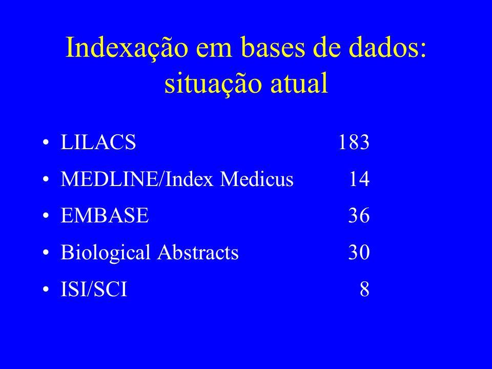 Indexação em bases de dados: situação atual LILACS183 MEDLINE/Index Medicus 14 EMBASE 36 Biological Abstracts 30 ISI/SCI 8