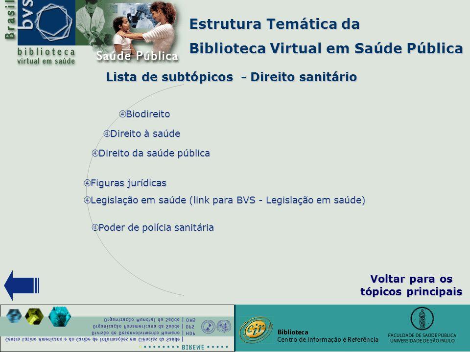 """Estrutura Temática da Biblioteca Virtual em Saúde Pública """" Direito da saúde pública """" Poder de polícia sanitária """" Legislação em saúde (link para BVS"""