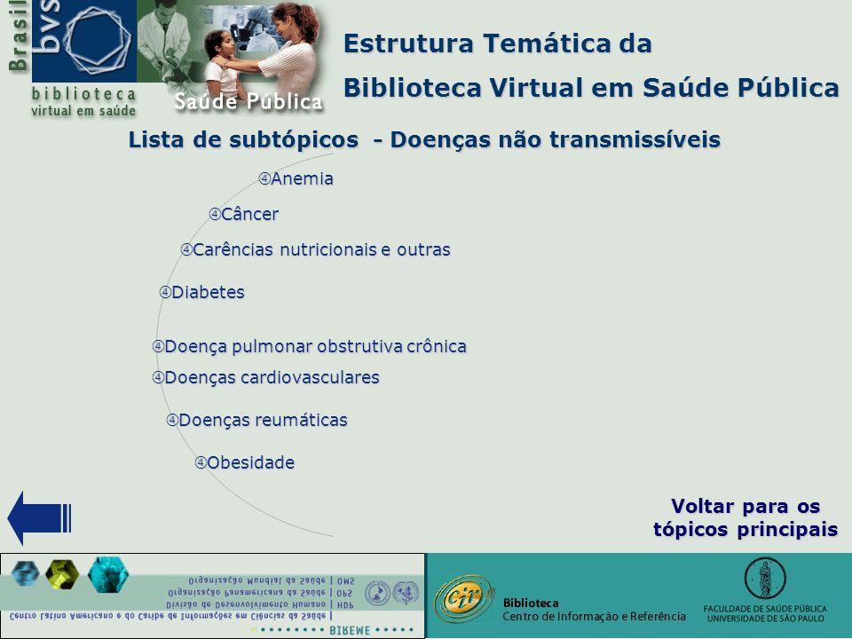 """Estrutura Temática da Biblioteca Virtual em Saúde Pública """" Diabetes """" Doenças cardiovasculares """" Doenças reumáticas """" Anemia """" Obesidade """" Carências"""