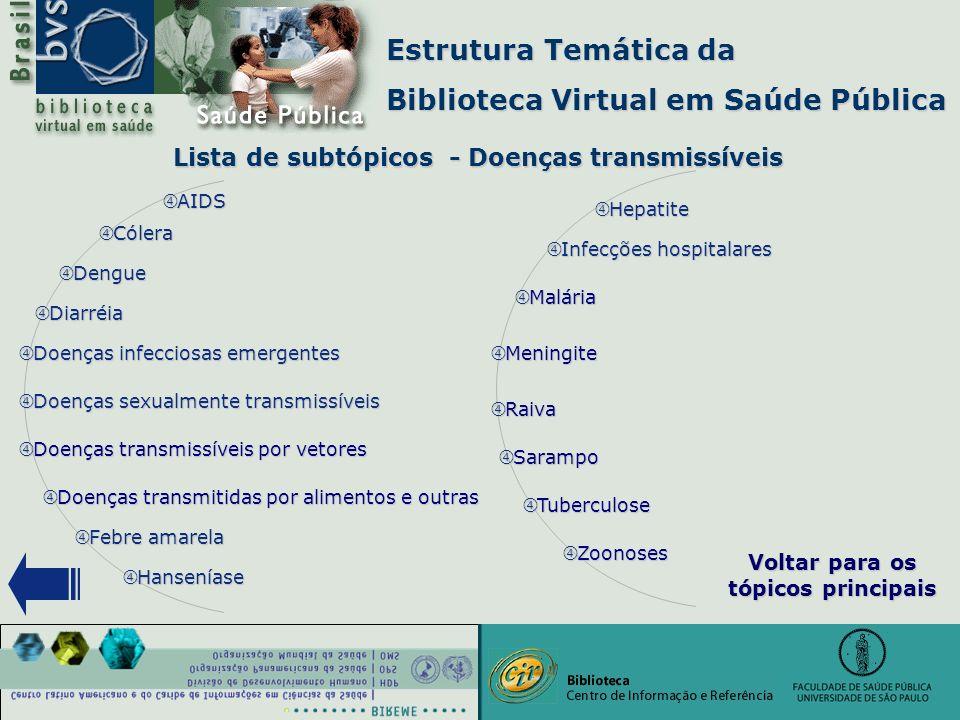 """Estrutura Temática da Biblioteca Virtual em Saúde Pública """" Dengue """" Diarréia """" Doenças infecciosas emergentes """" Doenças sexualmente transmissíveis """""""
