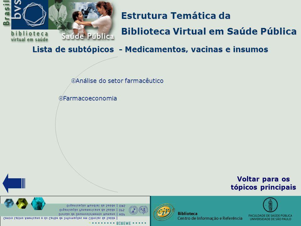 """Estrutura Temática da Biblioteca Virtual em Saúde Pública Lista de subtópicos - Medicamentos, vacinas e insumos """" Análise do setor farmacêutico Voltar"""
