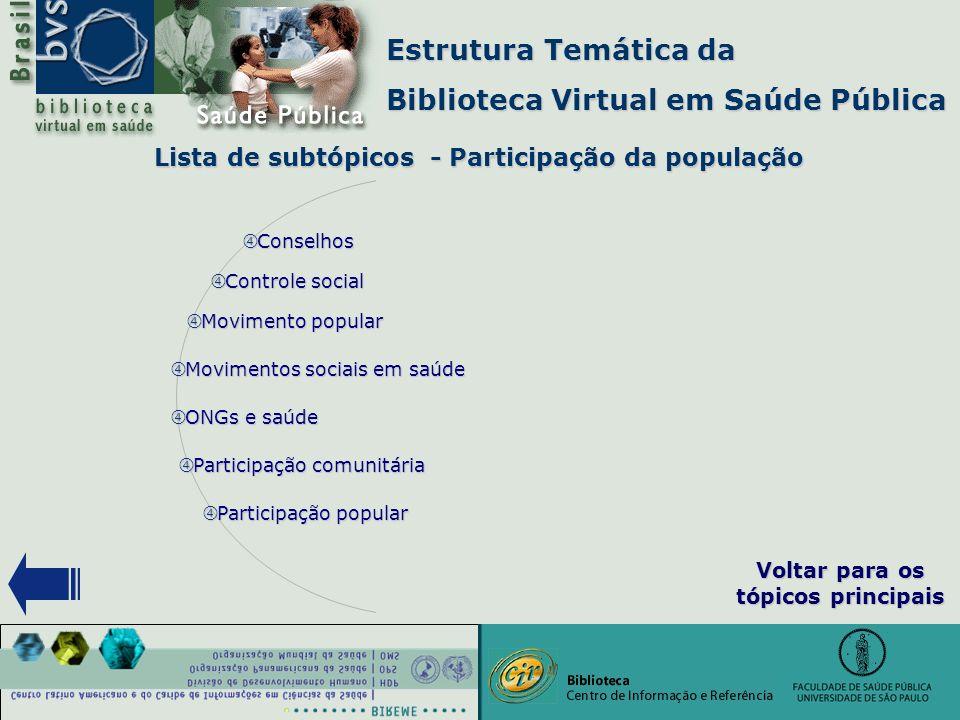 """Estrutura Temática da Biblioteca Virtual em Saúde Pública """" Movimentos sociais em saúde """" ONGs e saúde """" Participação comunitária """" Participação popul"""