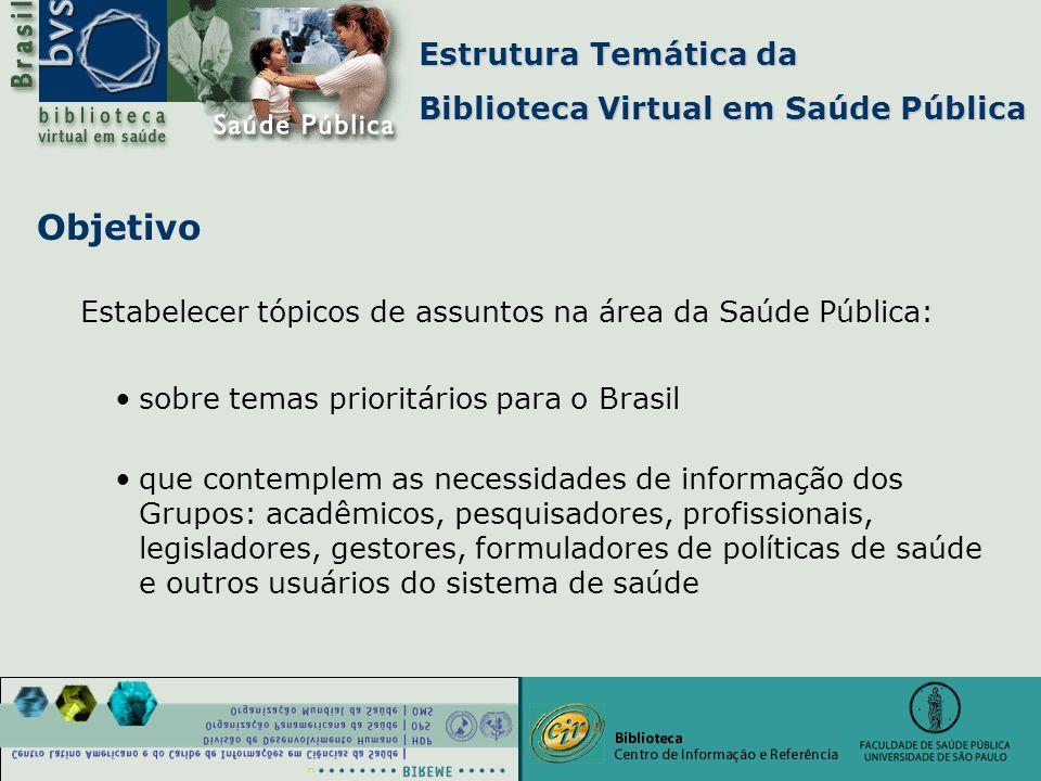 Estrutura Temática da Biblioteca Virtual em Saúde Pública Bel.