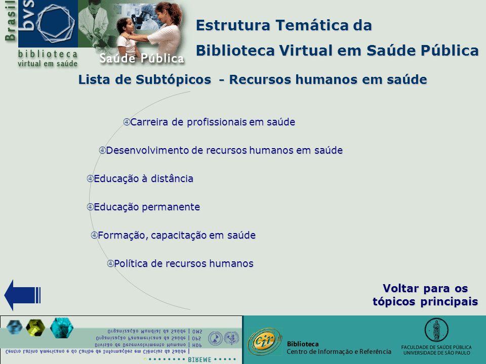"""Estrutura Temática da Biblioteca Virtual em Saúde Pública Lista de Subtópicos - Recursos humanos em saúde """" Educação à distância """" Educação permanente"""