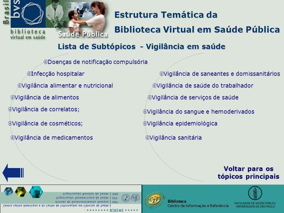 """Estrutura Temática da Biblioteca Virtual em Saúde Pública Lista de Subtópicos - Vigilância em saúde """" Infecção hospitalar """" Vigilância alimentar e nut"""