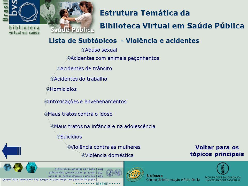 """Estrutura Temática da Biblioteca Virtual em Saúde Pública Lista de Subtópicos - Violência e acidentes """" Acidentes de trânsito """" Acidentes do trabalho"""