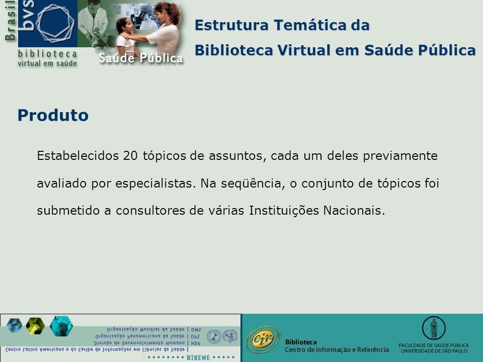 Estrutura Temática da Biblioteca Virtual em Saúde Pública Produto Estabelecidos 20 tópicos de assuntos, cada um deles previamente avaliado por especia