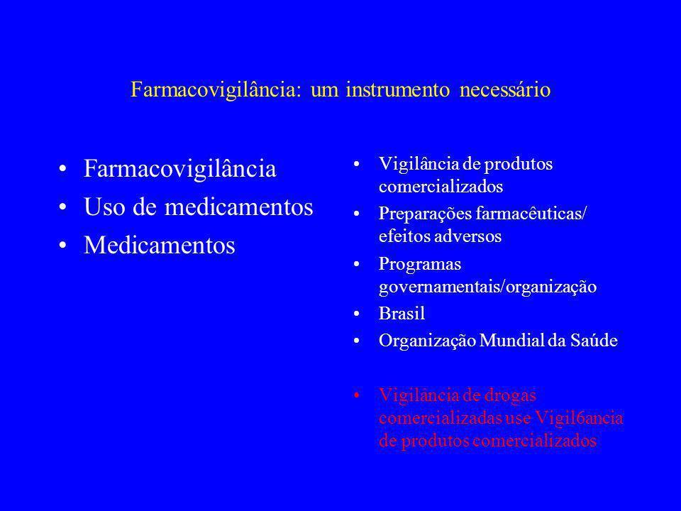 Farmacovigilância: um instrumento necessário Farmacovigilância Uso de medicamentos Medicamentos Vigilância de produtos comercializados Preparações far
