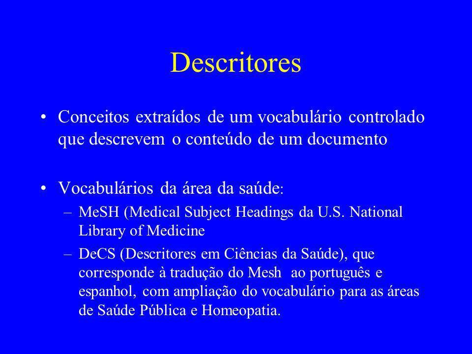 Descritores Conceitos extraídos de um vocabulário controlado que descrevem o conteúdo de um documento Vocabulários da área da saúde : –MeSH (Medical S
