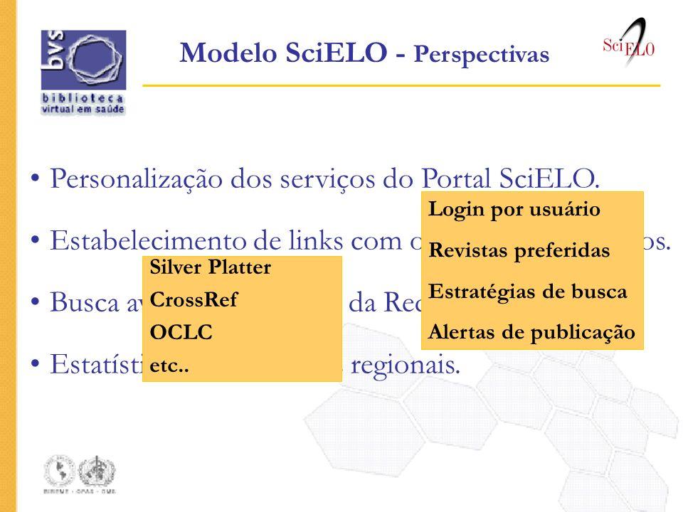 Personalização dos serviços do Portal SciELO. Estabelecimento de links com outras bases de dados. Busca avançada nos sites da Rede SciELO. Estatística