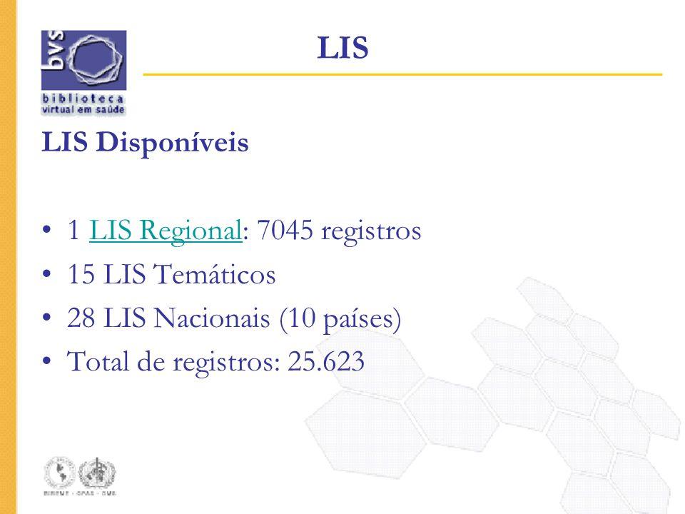 LIS LIS Disponíveis 1 LIS Regional: 7045 registrosLIS Regional 15 LIS Temáticos 28 LIS Nacionais (10 países) Total de registros: 25.623
