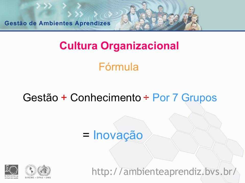 Cultura Organizacional Gestão + Conhecimento ÷ Por 7 Grupos = Inovação Fórmula