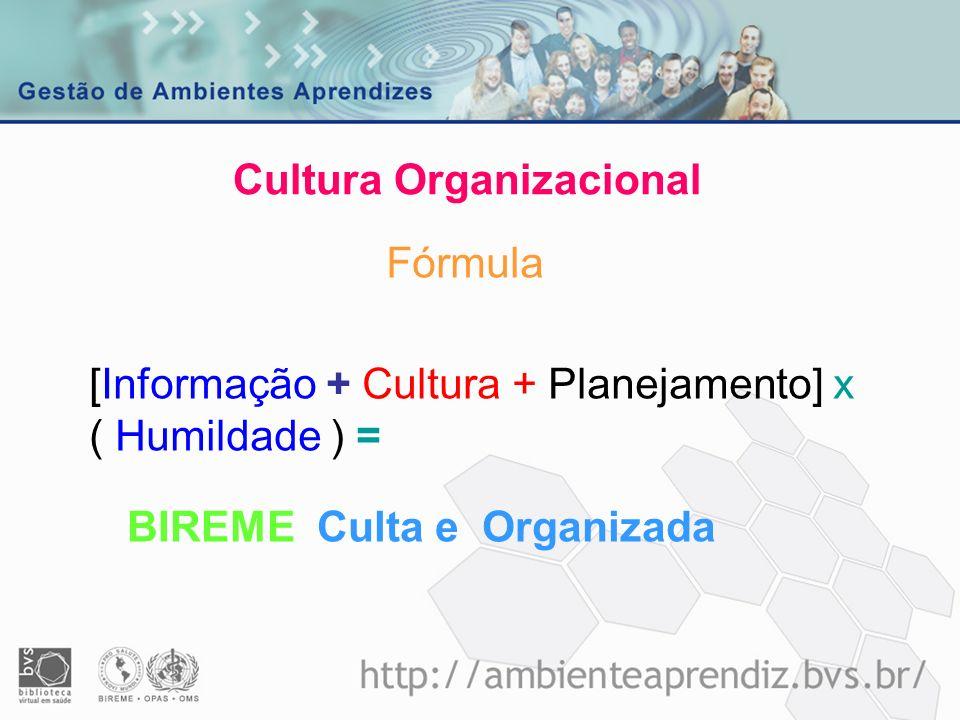 Cultura Organizacional [Informação + Cultura + Planejamento] x ( Humildade ) = BIREME Culta e Organizada Fórmula