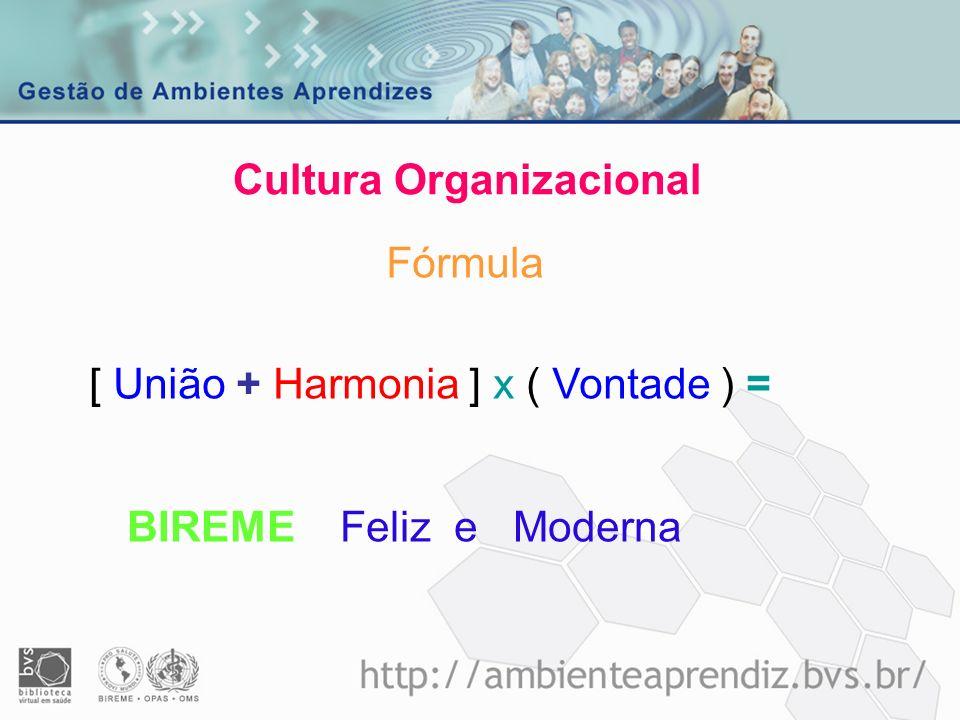 Cultura Organizacional [ União + Harmonia ] x ( Vontade ) = BIREME Feliz e Moderna Fórmula