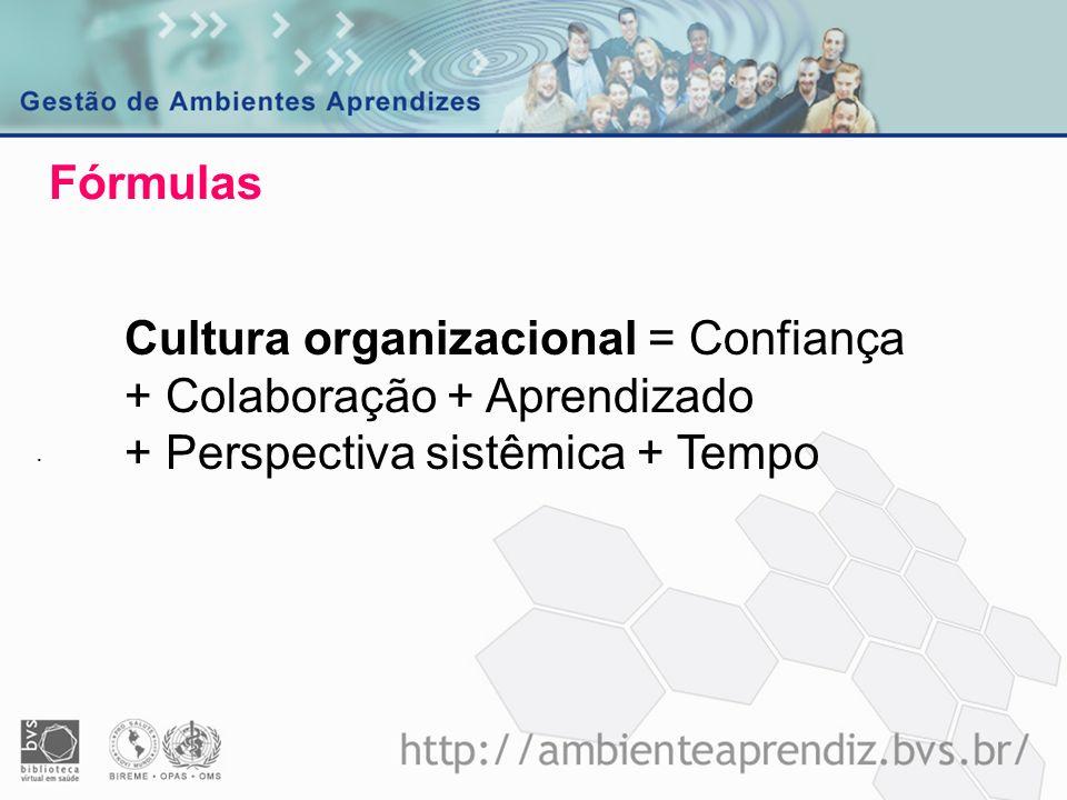 Fórmulas. Cultura organizacional = Confiança + Colaboração + Aprendizado + Perspectiva sistêmica + Tempo
