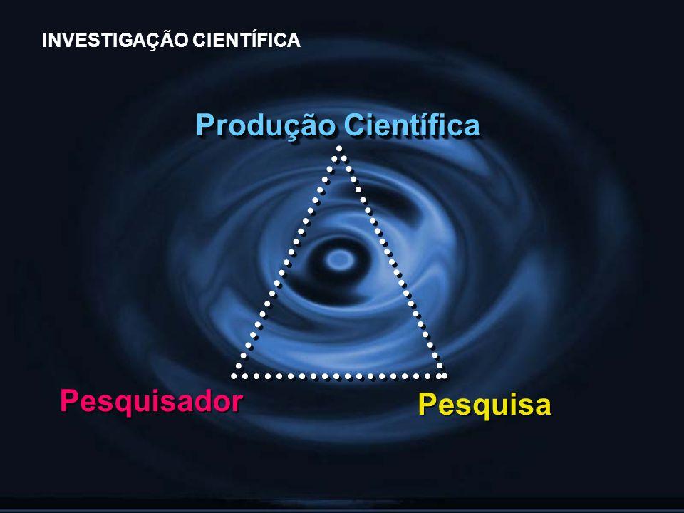 INVESTIGAÇÃO CIENTÍFICA Produção Científica Pesquisador Pesquisa