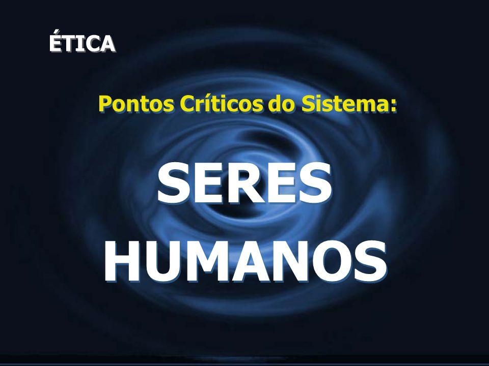 ÉTICA Pontos Críticos do Sistema: SERES HUMANOS Pontos Críticos do Sistema: SERES HUMANOS