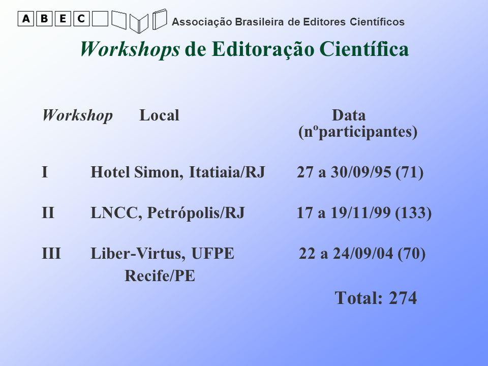 Associação Brasileira de Editores Científicos Workshops de Editoração Científica WorkshopLocal Data (nºparticipantes) IHotel Simon, Itatiaia/RJ 27 a 3