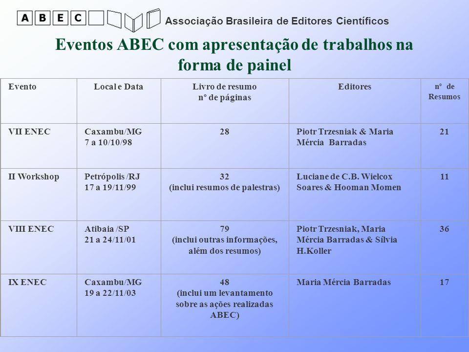 Associação Brasileira de Editores Científicos Eventos ABEC com apresentação de trabalhos na forma de painel EventoLocal e DataLivro de resumo nº de pá