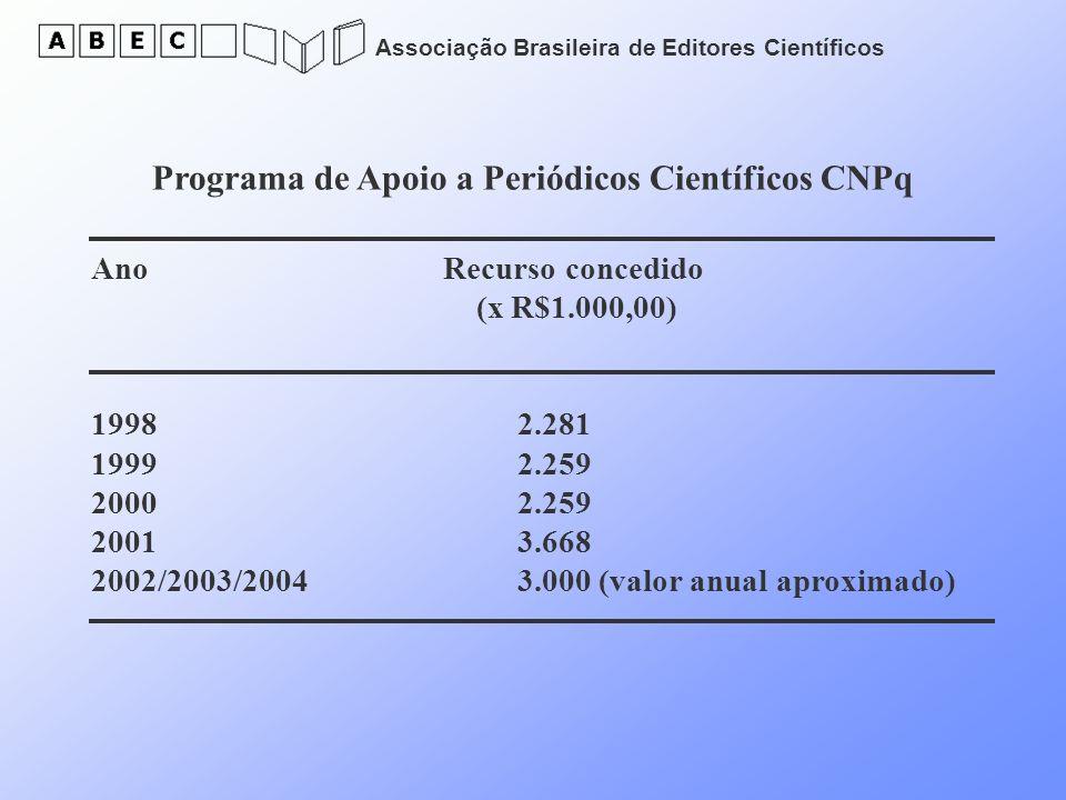 Associação Brasileira de Editores Científicos Programa de Apoio a Periódicos Científicos CNPq Ano Recurso concedido (x R$1.000,00) 19982.281 19992.259