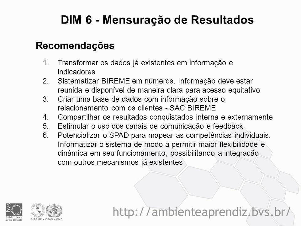 DIM 6 - Mensuração de Resultados 1.Transformar os dados já existentes em informação e indicadores 2.Sistematizar BIREME em números.