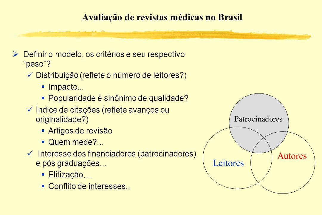 Avaliação de revistas médicas no Brasil Definir o modelo, os critérios e seu respectivo peso? Distribuição (reflete o número de leitores?) Impacto...