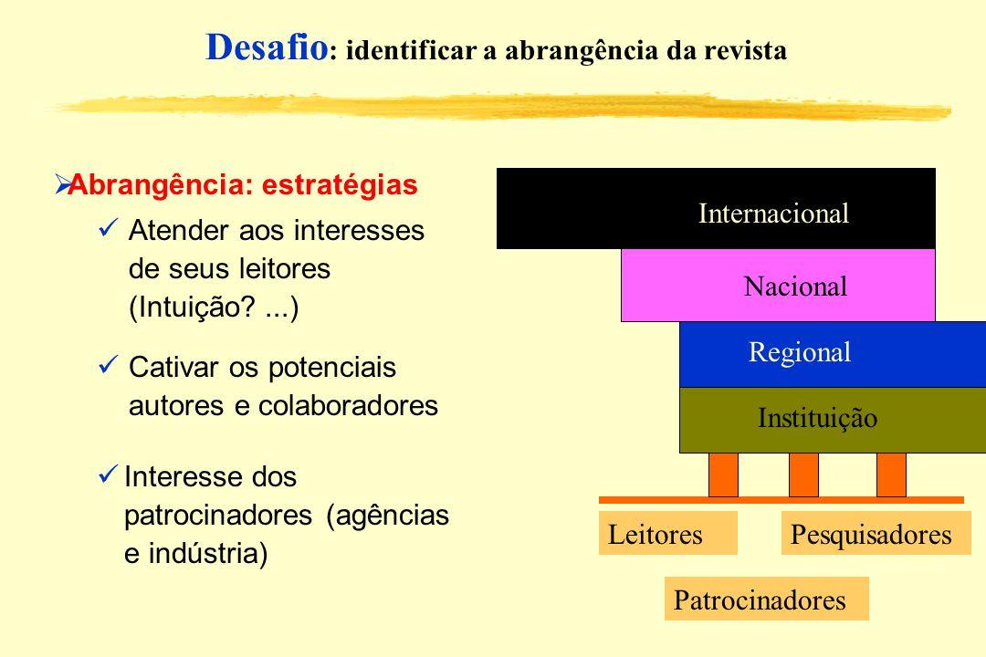Desafio : identificar a abrangência da revista Interesse dos patrocinadores (agências e indústria) Instituição Regional Nacional Internacional Leitore