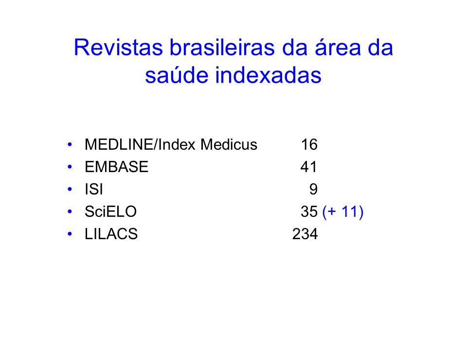 Revistas brasileiras da área da saúde indexadas MEDLINE/Index Medicus16 EMBASE41 ISI 9 SciELO35 (+ 11) LILACS 234