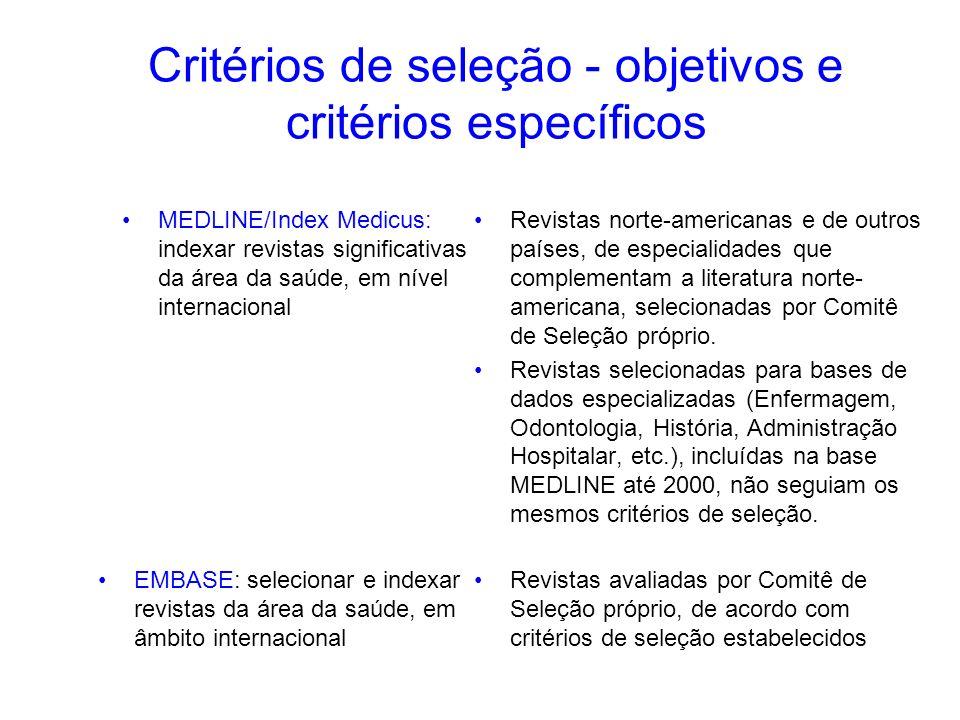 Critérios de seleção - objetivos e critérios específicos MEDLINE/Index Medicus: indexar revistas significativas da área da saúde, em nível internacion