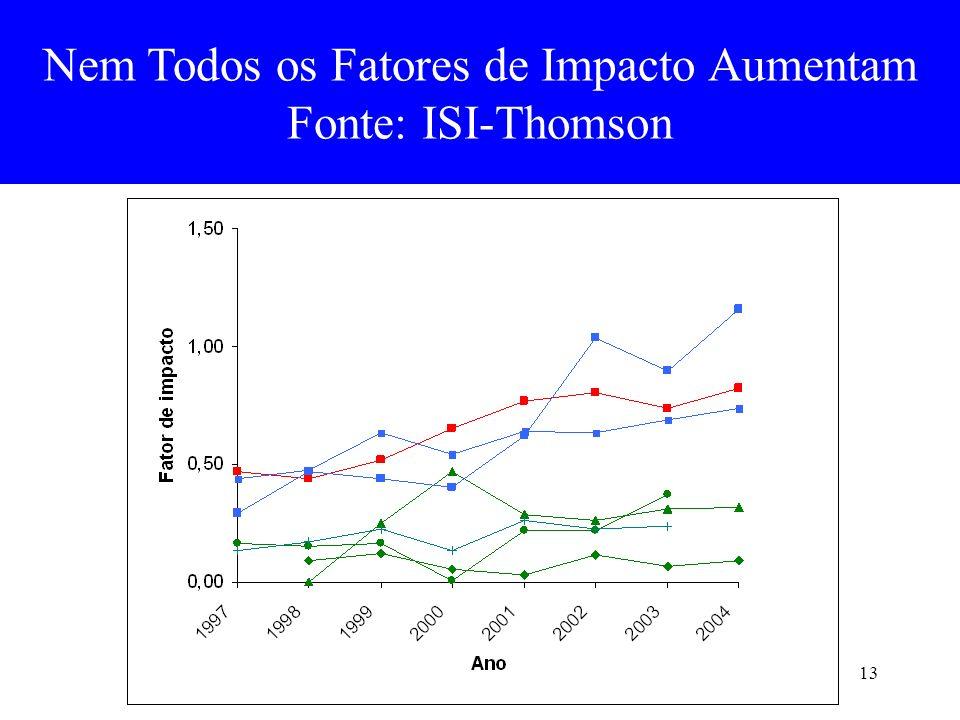 13 Nem Todos os Fatores de Impacto Aumentam Fonte: ISI-Thomson