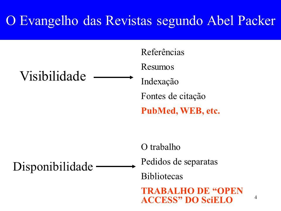 25 Títulos ISI e SciELO Brasil, Fator de impacto em 1998 e 2003 Periódicos brasileiros SciELO-JCR Fator de impacto no JCR 19982003AumentoMediana Arquivo Brasileiro de Medicina Veterinária e Zootecnia0,0920,068-26%43% Arquivos de Neuro-psiquiatria0,1410,318124%34% Brazilian Journal of Medical and Biological Research0,4390,74069%5% Genetics and Molecular Biology0,2500,3106%21% Journal of the Brazilian Chemical Society0,4720,89590%29% Memorias do Instituto Oswaldo Cruz0,4740,68845%22% Pesquisa Agropecuária Brasileira0,0770,11955%11% Pesquisa Veterinária Brasileira0,1220,17644%43% Química Nova0,3220,60086%29% Revista de Saúde Pública0,1340,22366%64%