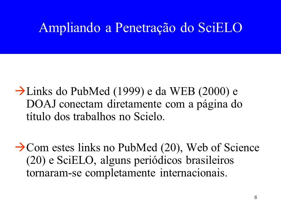 6 Links do PubMed (1999) e da WEB (2000) e DOAJ conectam diretamente com a página do título dos trabalhos no Scielo. Com estes links no PubMed (20), W