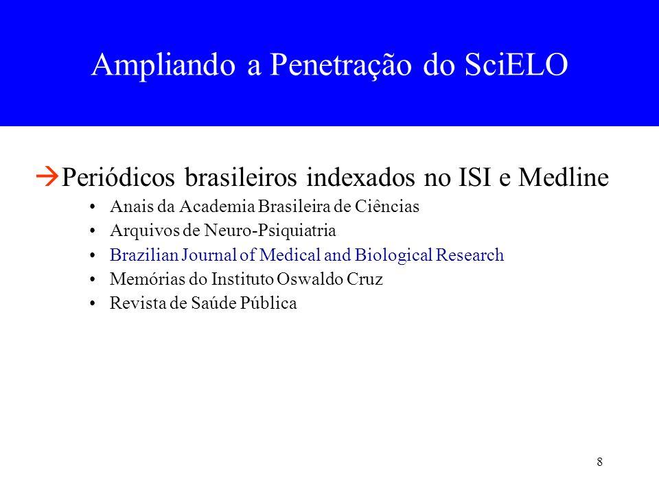 19 Brazilian Journal of Medical and Biological Research Após o SciELO 199019972004 Impacto0.4750.4680.824 Posição do impacto55%64%56% Citações3188952043 Posição das citações56%44%28% Submissões313300404 Trabalhos publicados207206234