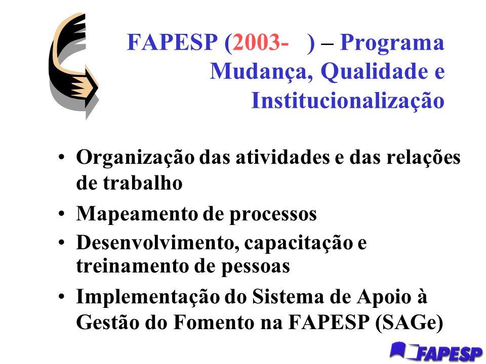 FAPESP (2003- ) – Programa Mudança, Qualidade e Institucionalização Sistema de Avaliação Comunicação, Site e Agência FAPESP Criação da Biblioteca Virtual Disseminação da Memória Institucional Uso de Tecnologias de Informação e Comunicação CDi