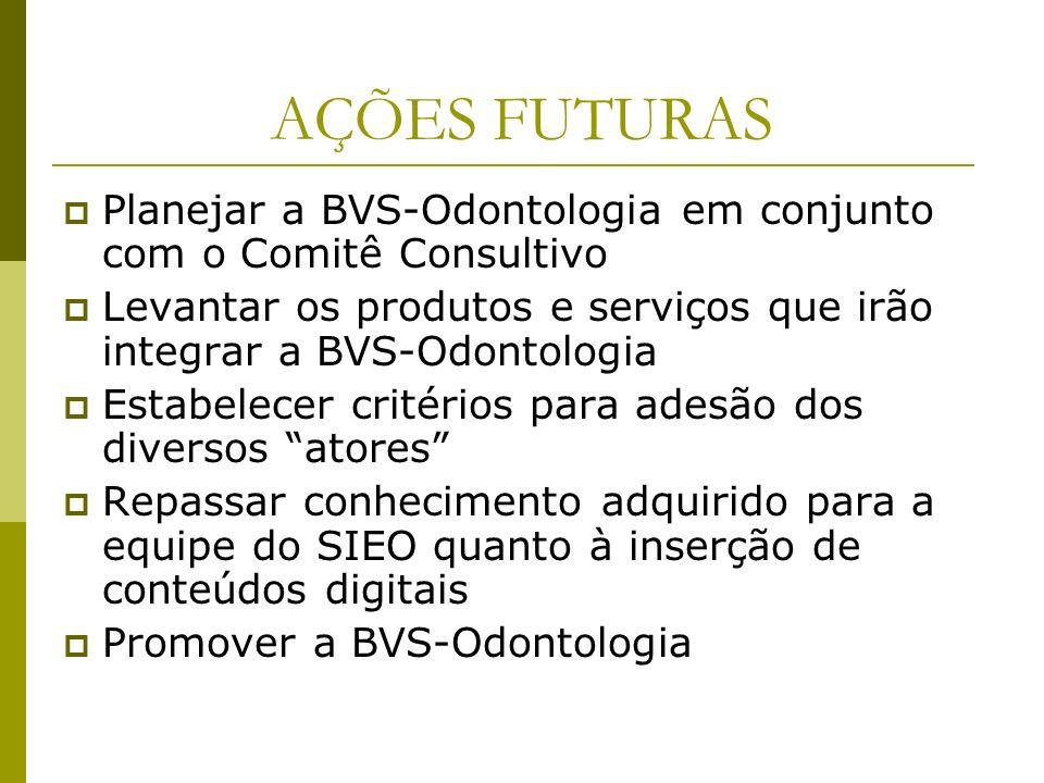 AÇÕES FUTURAS Planejar a BVS-Odontologia em conjunto com o Comitê Consultivo Levantar os produtos e serviços que irão integrar a BVS-Odontologia Estab