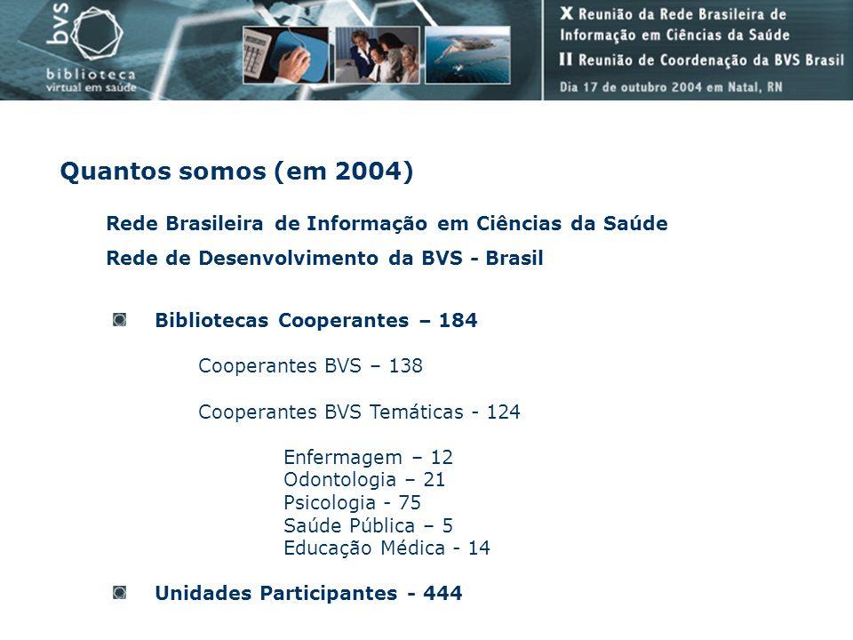 Quantos somos (em 2004) Bibliotecas Cooperantes – 184 Cooperantes BVS – 138 Cooperantes BVS Temáticas - 124 Enfermagem – 12 Odontologia – 21 Psicologi