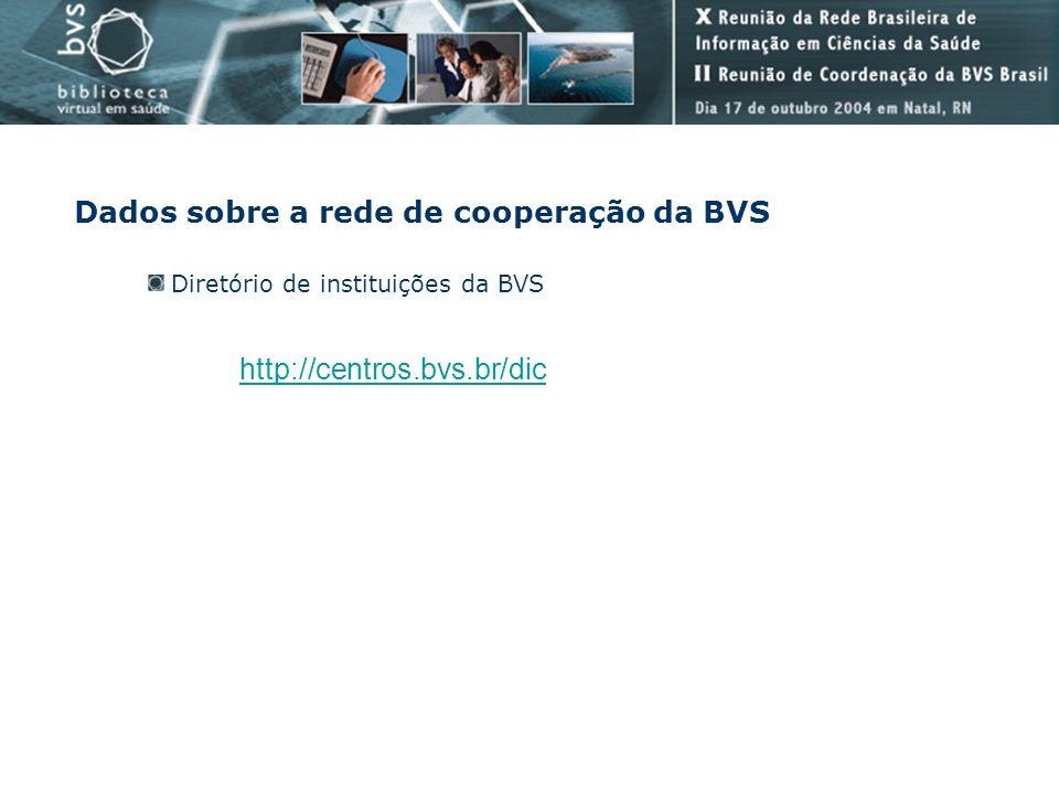 Dados sobre a rede de cooperação da BVS Diretório de instituições da BVS http://centros.bvs.br/dic