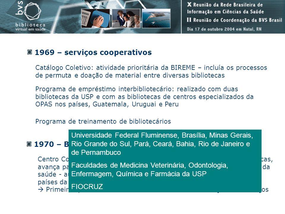 1969 – serviços cooperativos Catálogo Coletivo: atividade prioritária da BIREME – incluía os processos de permuta e doação de material entre diversas