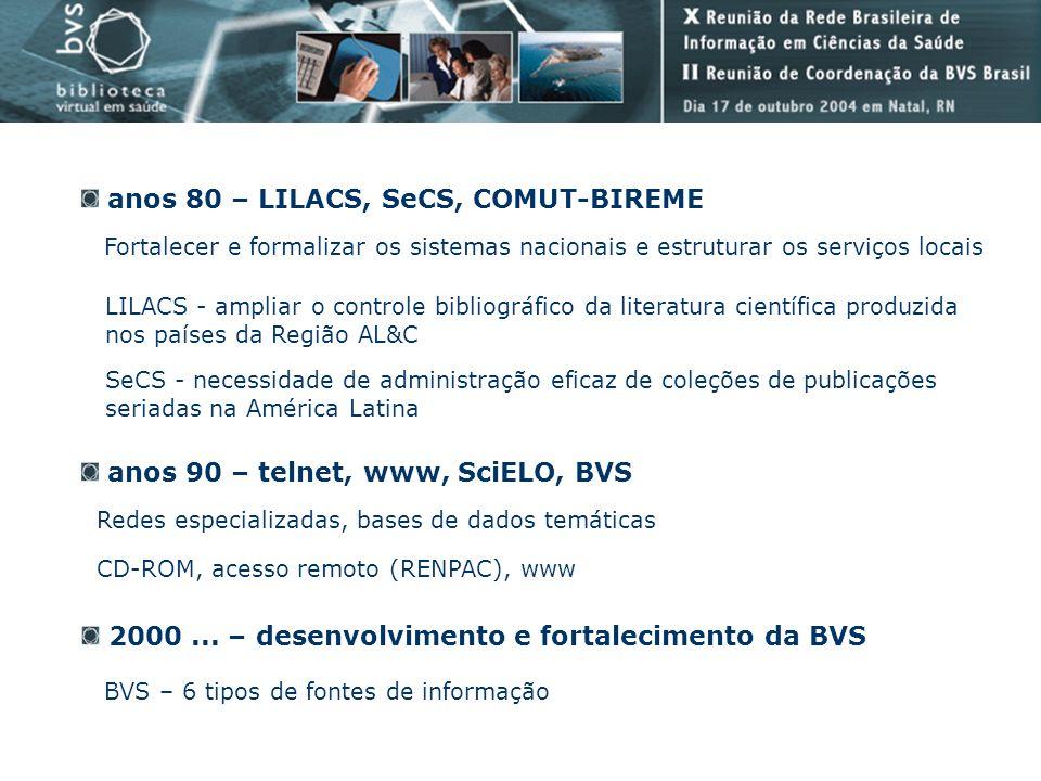 anos 80 – LILACS, SeCS, COMUT-BIREME Fortalecer e formalizar os sistemas nacionais e estruturar os serviços locais LILACS - ampliar o controle bibliog