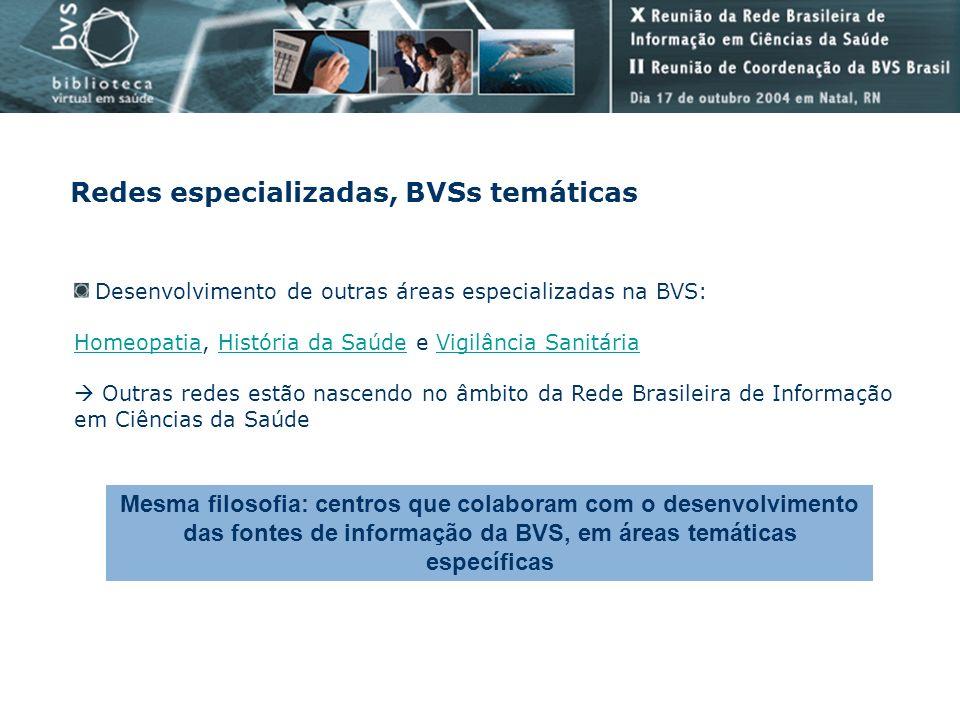 Quantos somos (em 2004) Bibliotecas Cooperantes – 184 Cooperantes BVS – 138 Cooperantes BVS Temáticas - 124 Enfermagem – 12 Odontologia – 21 Psicologia - 75 Saúde Pública – 5 Educação Médica - 14 Unidades Participantes - 444 Rede Brasileira de Informação em Ciências da Saúde Rede de Desenvolvimento da BVS - Brasil