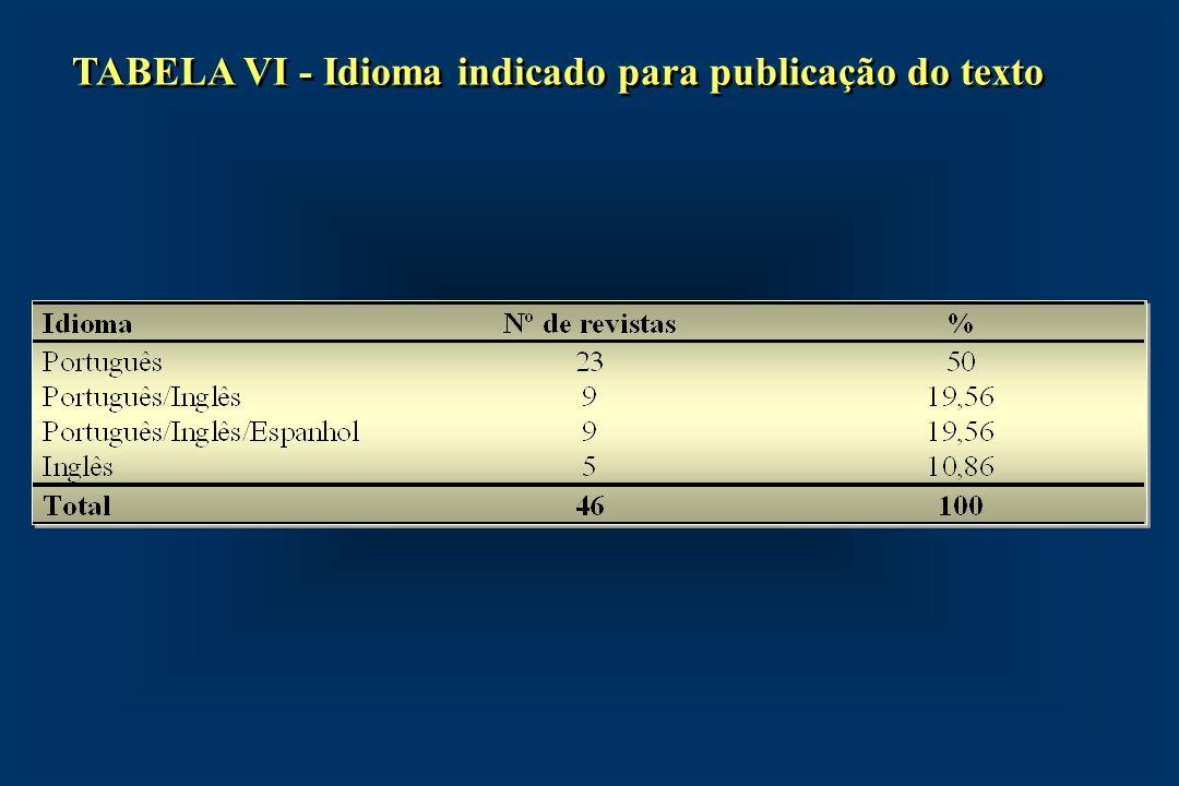 TABELA VI - Idioma indicado para publicação do texto