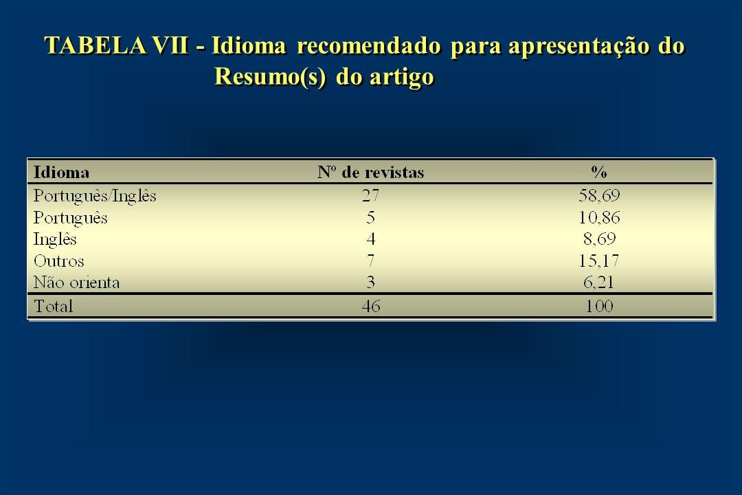 TABELA VII - Idioma recomendado para apresentação do Resumo(s) do artigo