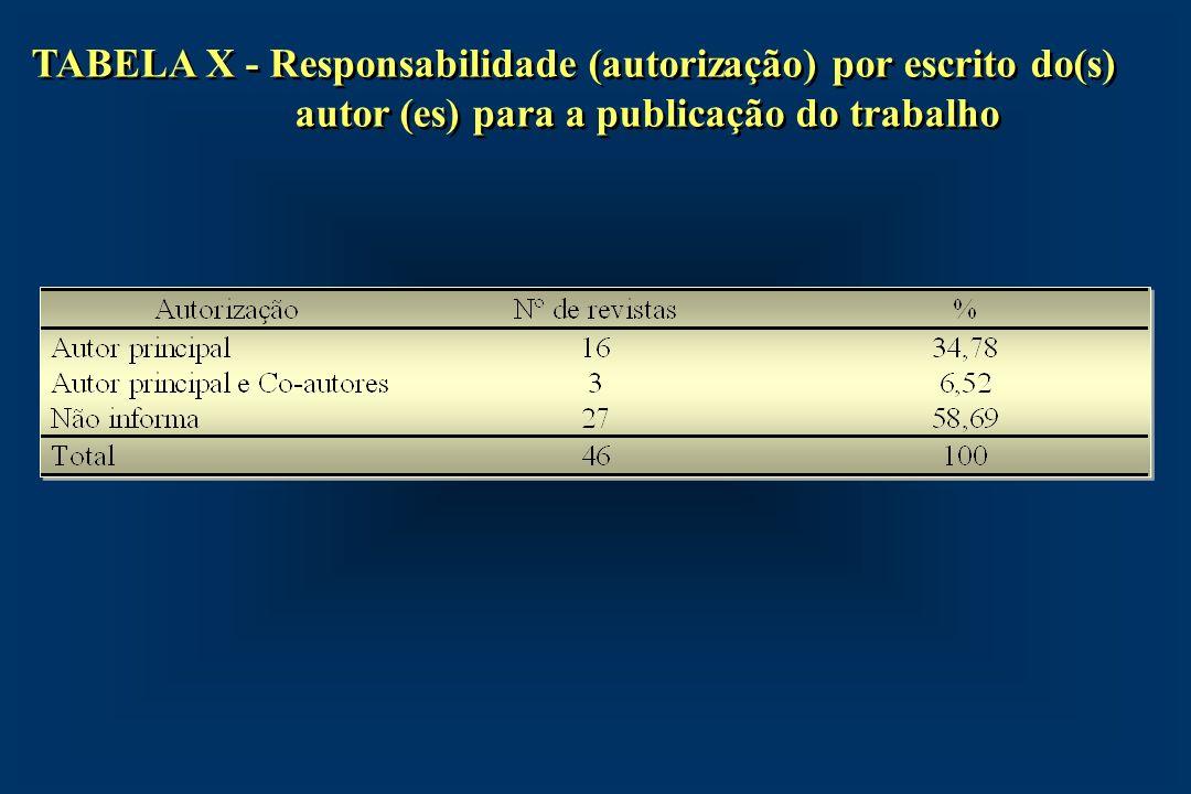 TABELA X - Responsabilidade (autorização) por escrito do(s) autor (es) para a publicação do trabalho