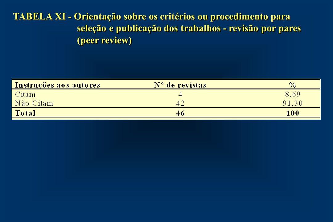 TABELA XI - Orientação sobre os critérios ou procedimento para seleção e publicação dos trabalhos - revisão por pares (peer review)