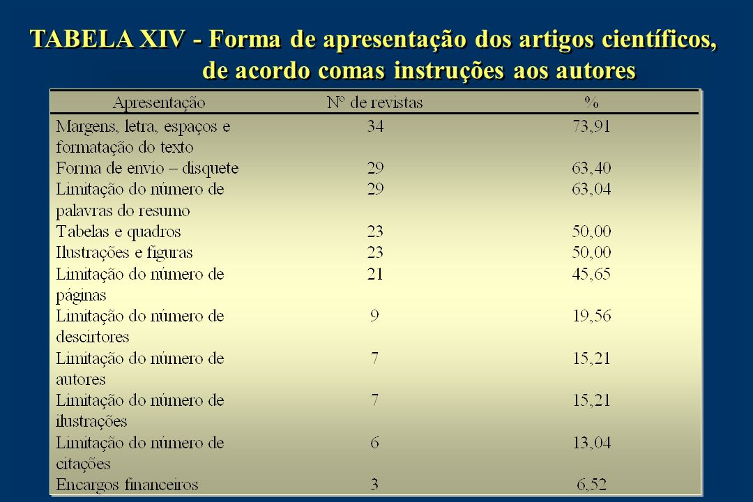 TABELA XIV - Forma de apresentação dos artigos científicos, de acordo comas instruções aos autores