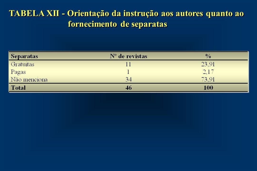 TABELA XII - Orientação da instrução aos autores quanto ao fornecimento de separatas
