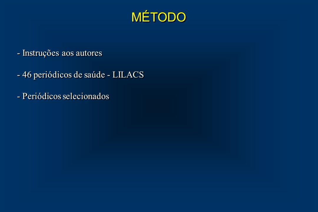 MÉTODO - Instruções aos autores - 46 periódicos de saúde - LILACS - Periódicos selecionados - Instruções aos autores - 46 periódicos de saúde - LILACS