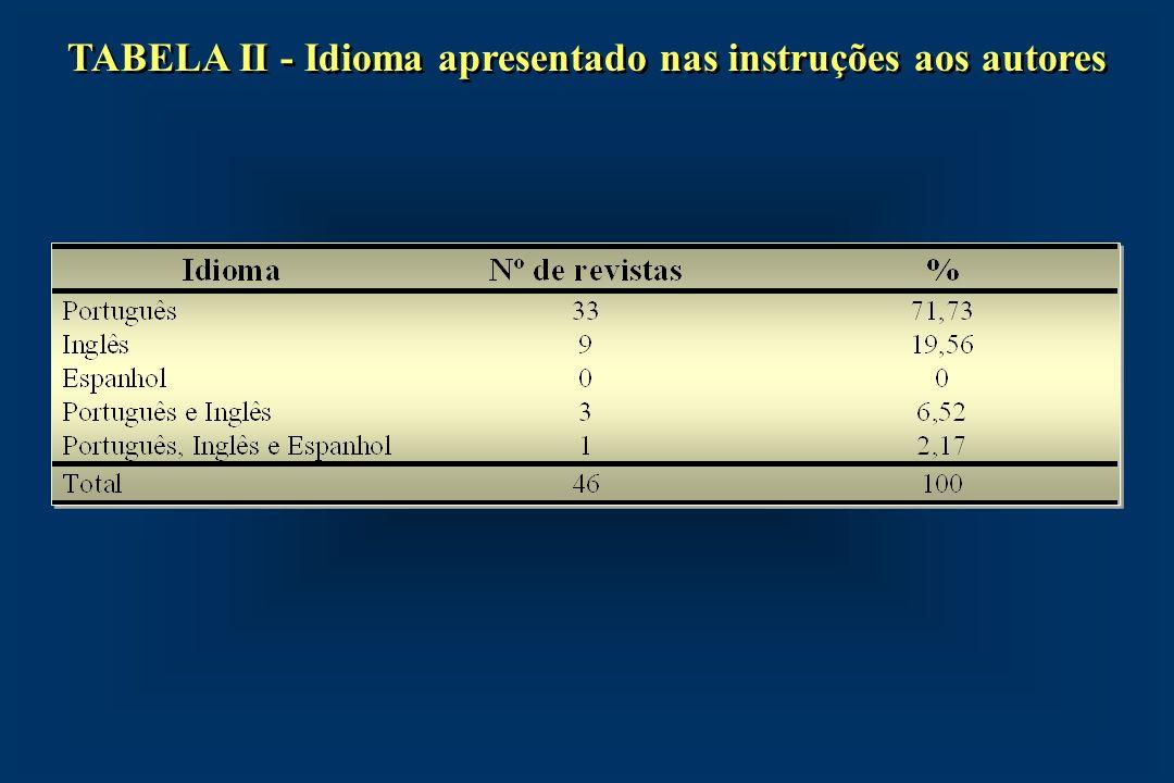 TABELA III - Categoria de contribuição mencionada nas instruções aos autores TABELA III - Categoria de contribuição mencionada nas instruções aos autores